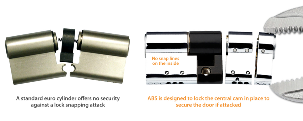 Door Locks & Replacements Services by Drummond Security